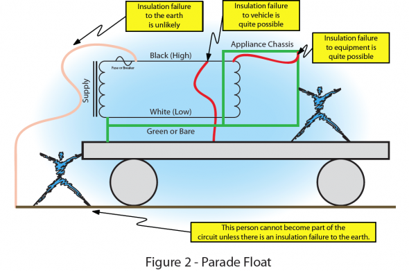 It Aint Just Dirt Grounding For Safety Part 1 on drag racing wiring diagrams