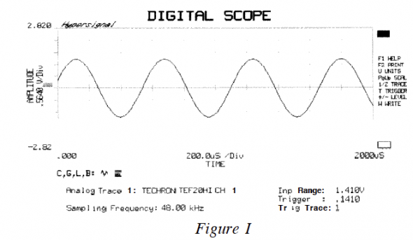 Occilloscope showing a waveform.