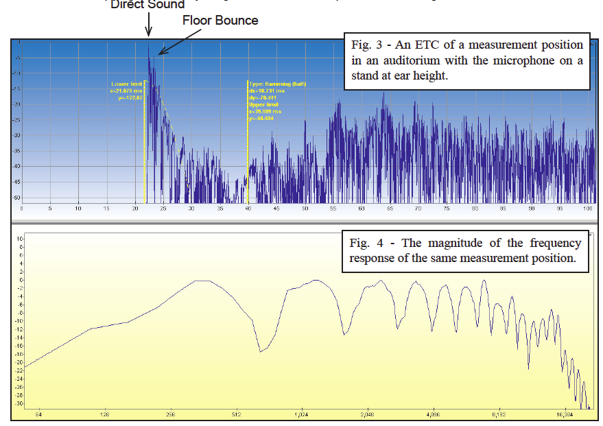 Does the floor-bounce-effect affect the