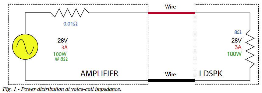 wiring diagram 70 volts amplifier page 3 wiring diagram and 70 volt speaker volume control wiring diagram 70 volt audio system wiring diagram wiring diagram & electricity source · power distribution at voice coil impedance