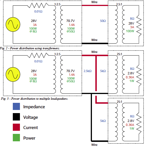 Why_a_70_Volt-fig2-31  Parallel Speaker Wiring Diagram on battery bank, channel letters leds, box mod, 12v battery, jazz bass, light fixture, car speaker, for subwoofer, for chandeliers,