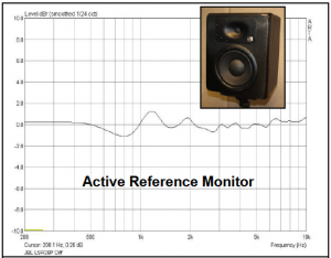 Active Reference Monitor comparsion graft