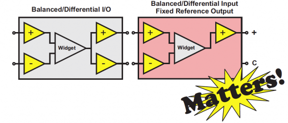 Polarity conventions are also critical when interfacing balanced and unbalanced equipment.