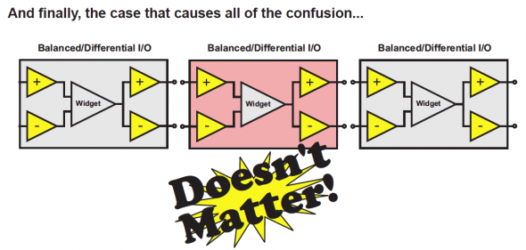 A diagram when it does not matter.