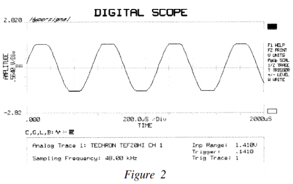 Ocilloscope showing a clipped waveform.