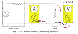 "Fig. 1 - The ""manual"" method of determining impedance."