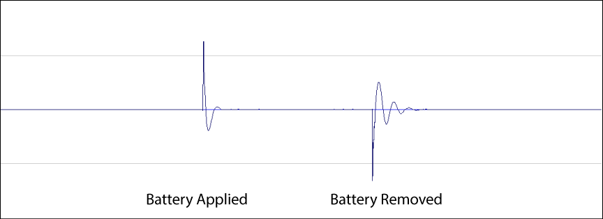 Figure 1 - The recorded waveform of the battery applied to a 5-inch cone loudspeaker.