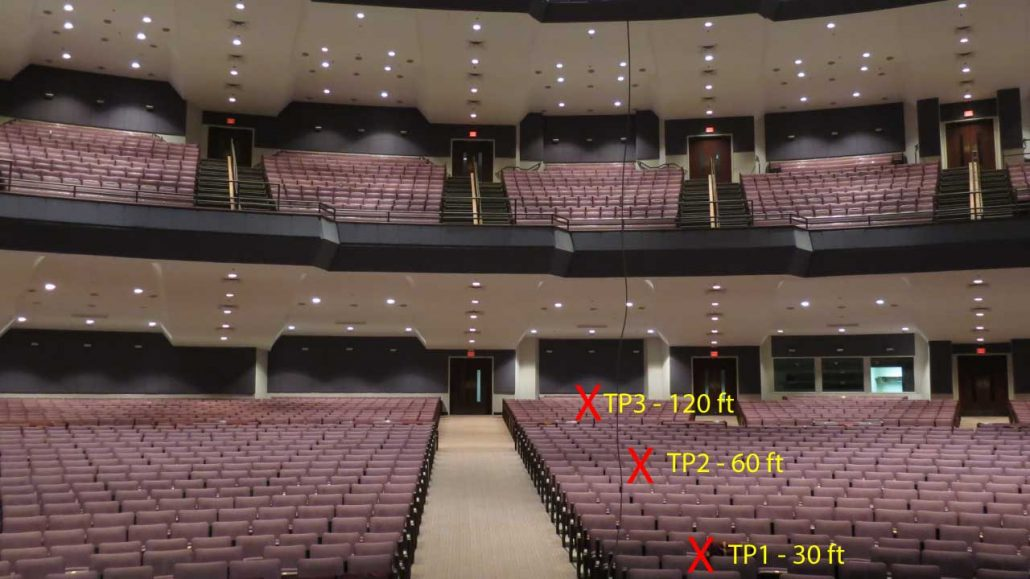 Backwall of the 9600 seat auditorium
