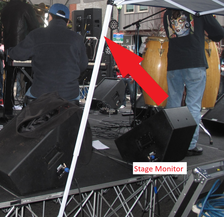 In figure 3, please note how I position myself relative to the stage monitor.