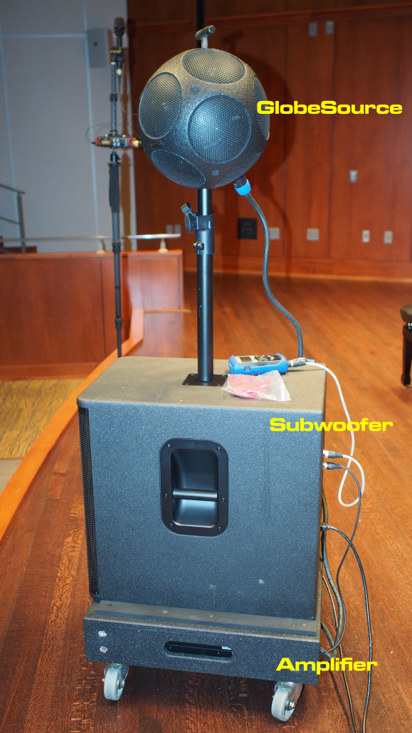 Photo 2 - The GlobeSource, subwoofer, generator, and amplifier rig. It travels well, rolls well, and produces a LOT of sound.