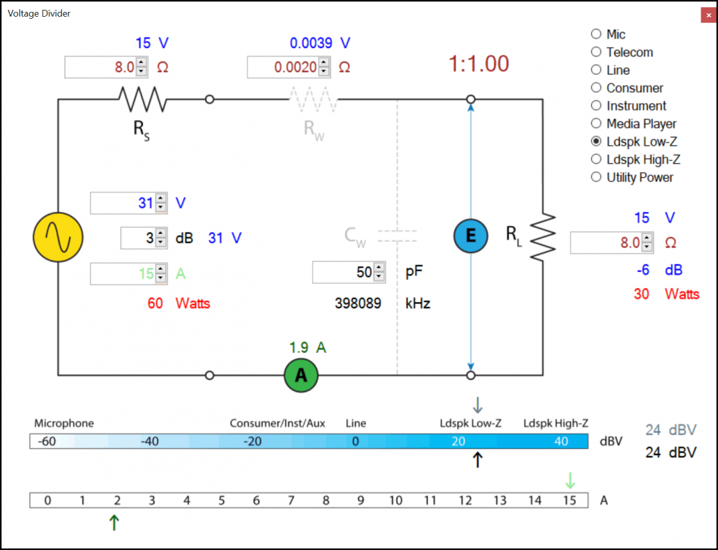 Figure 1 - In the matched interface, RS = RL. This transfers one-half of the source power (WS = 60 W) to the load (WL = 30 W).