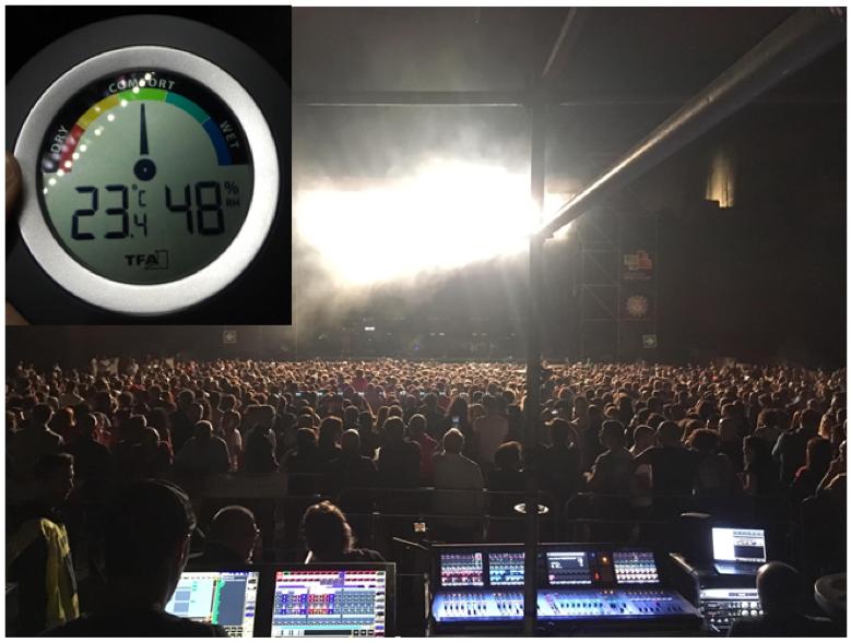 Figure 31 - 21:15 hours, pre-concert