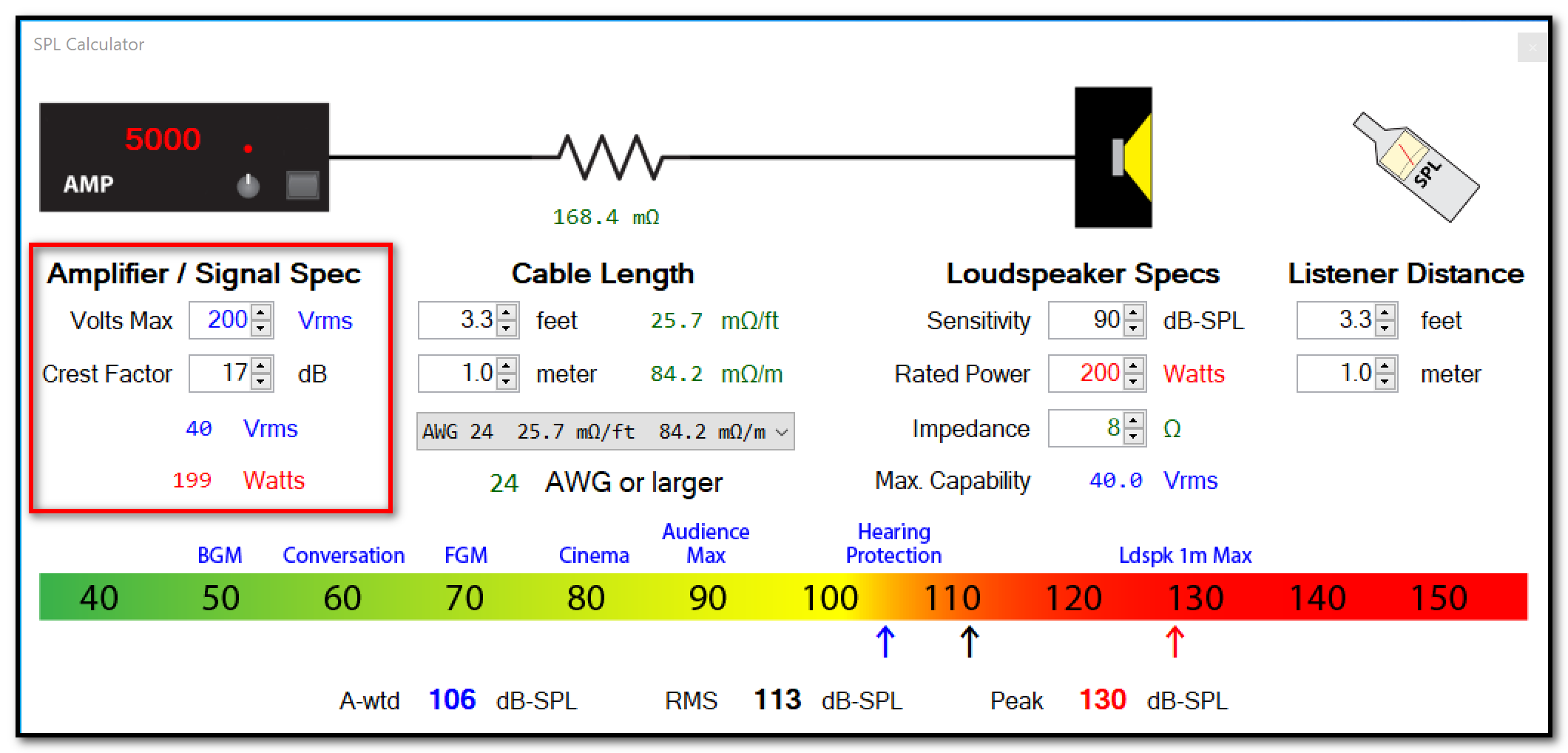 Figure 4 - The CAFViewer Low-Z Calculator set for a 5 kW (theoretical!) amplifier. The RMS voltage attainable is insufficient to produce power compression in many loudspeakers. Amplifier test waveforms are intentionally clipped to produce a higher RMS voltage.