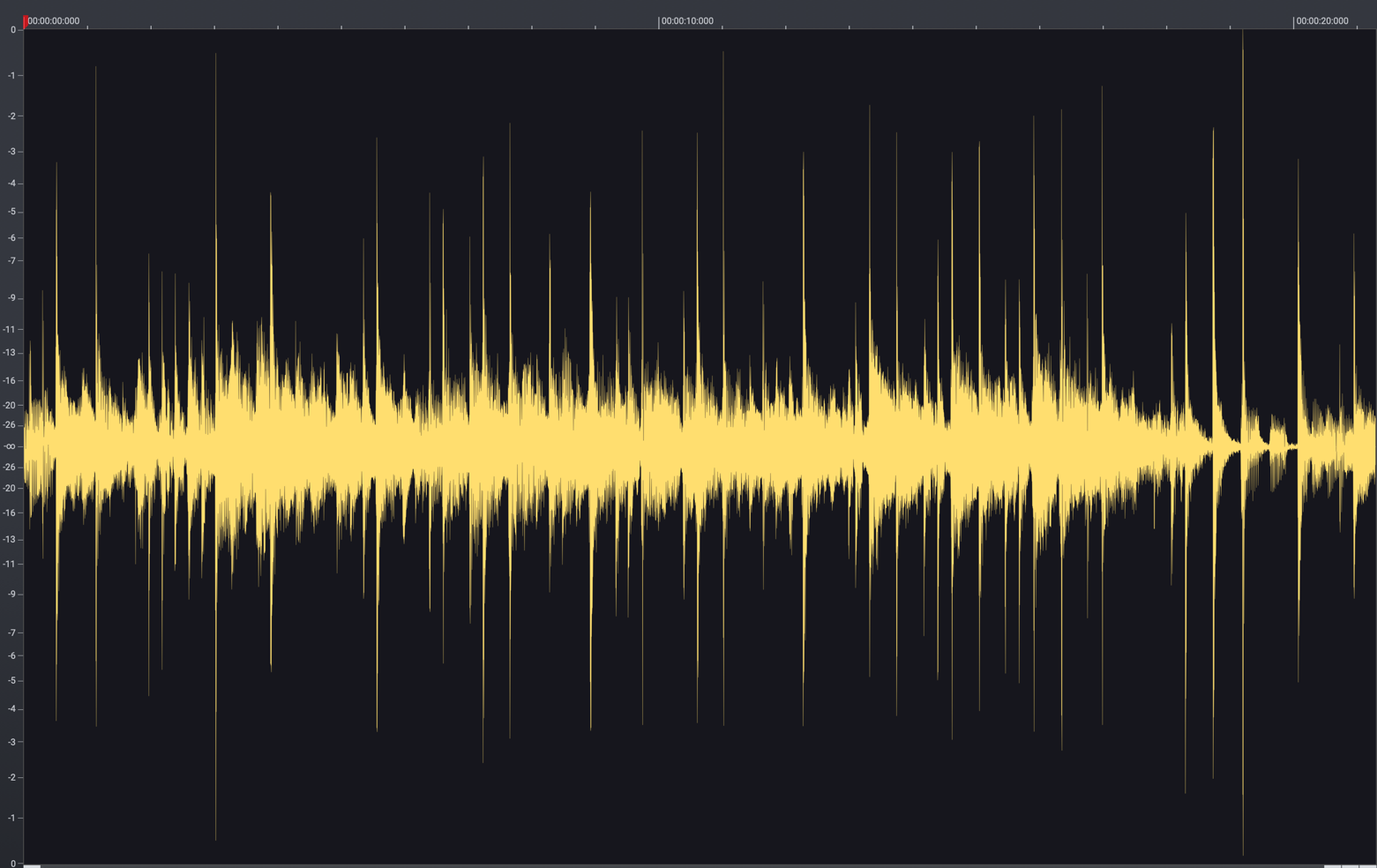 Figure 1 - A passage of raw (uncompressed) music. The crest factor is about 20 dB.