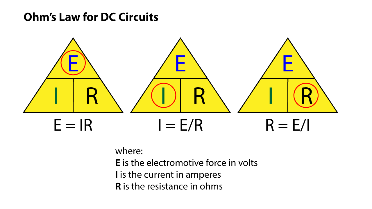 Ohm's Law for DC Circuits