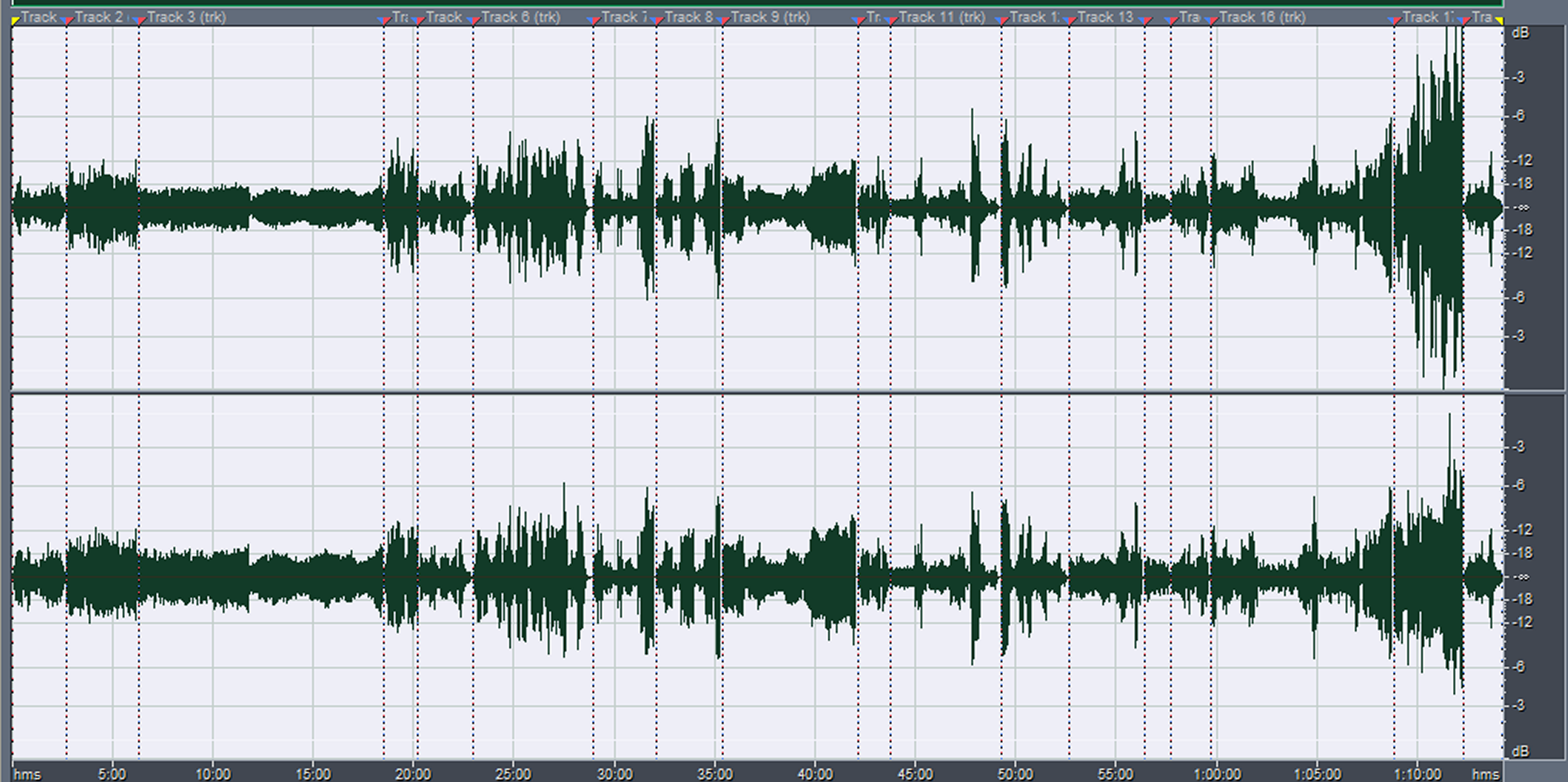 Figure 2: An uncompressed choir recording.
