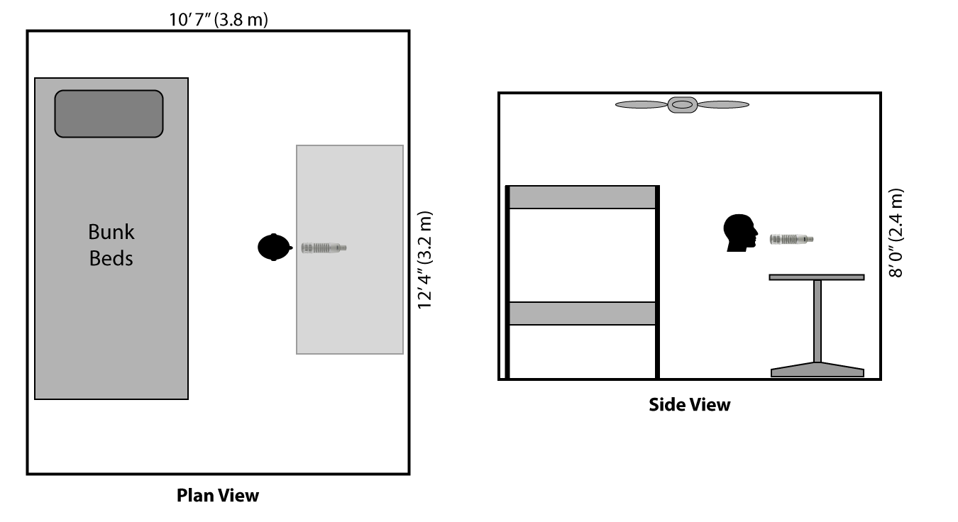 Figure 1 - The layout of the spare bedroom workspace. Small Room Acoustics in the Zoom Era