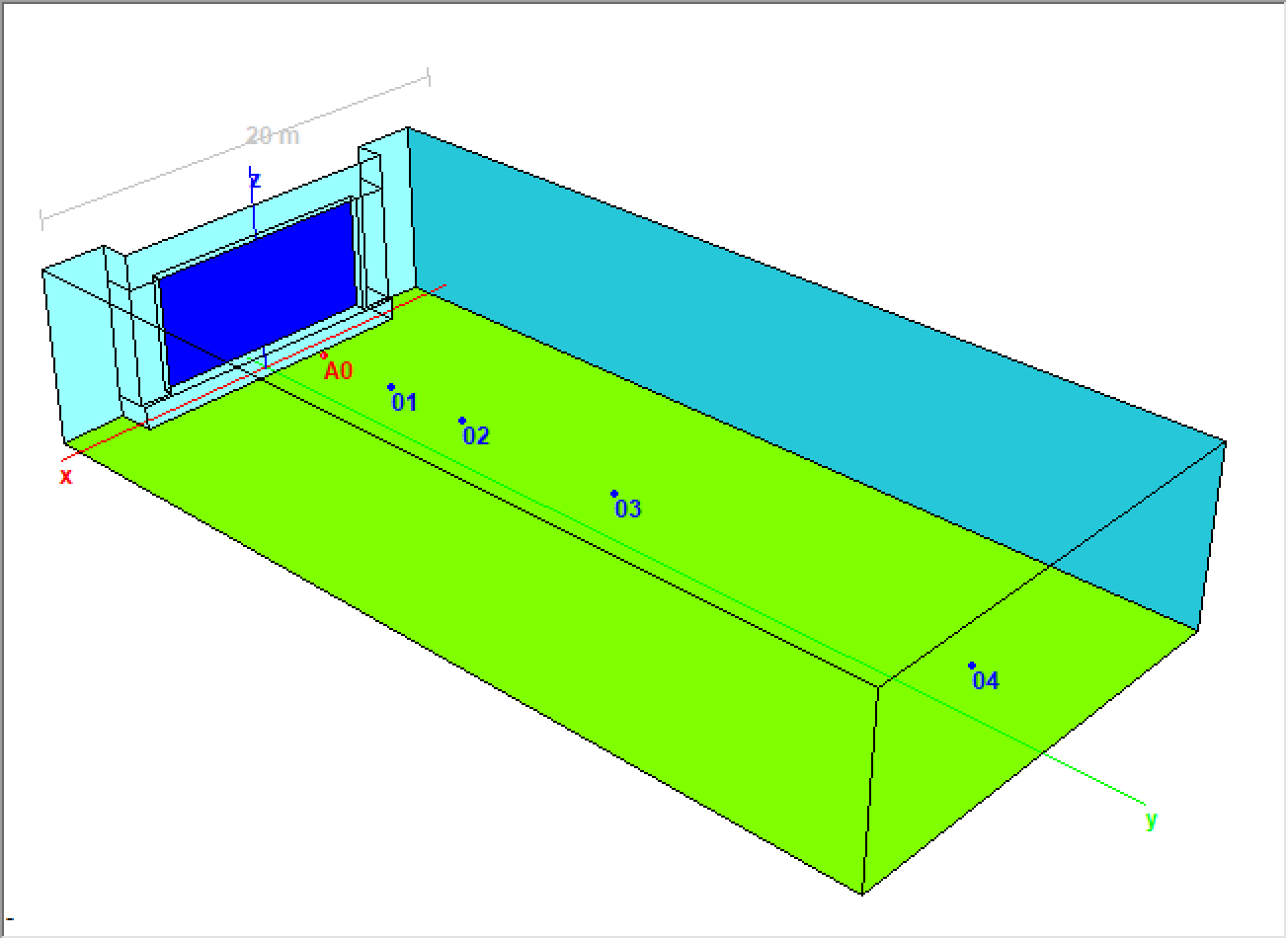 Figure 6 - A simple model based on the room dimensions and source/receiver positions in the MFA (CATT-A). A0 is the omni sound source and 01, 02, 03, and 04 are receiver (listener) positions.